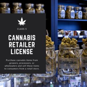 New Jersey Cannabis retailer license